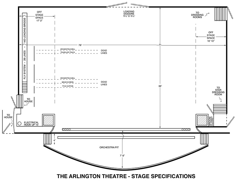 The Arlington Theatre Stage Specs